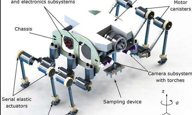 روبات شش پایی که از زیر دریا فیلمبرداری می کند